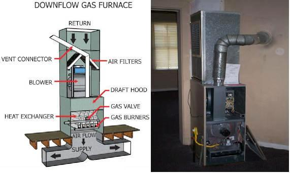 Downflow Furnace Diagram - Wiring Diagram