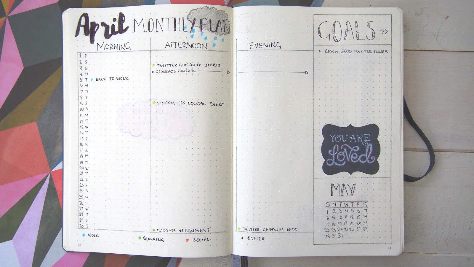 Bullet Journal Getting Started Bujo 1 Kirsty Leanne
