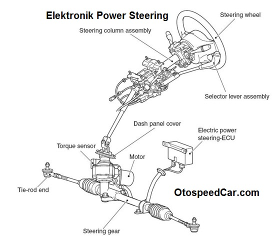 Fungsi Komponen Dan Cara Kerja Elektronik Power Steering