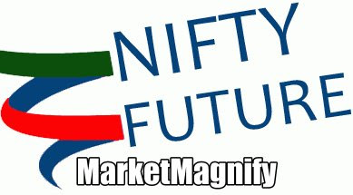 Nifty Futures Live