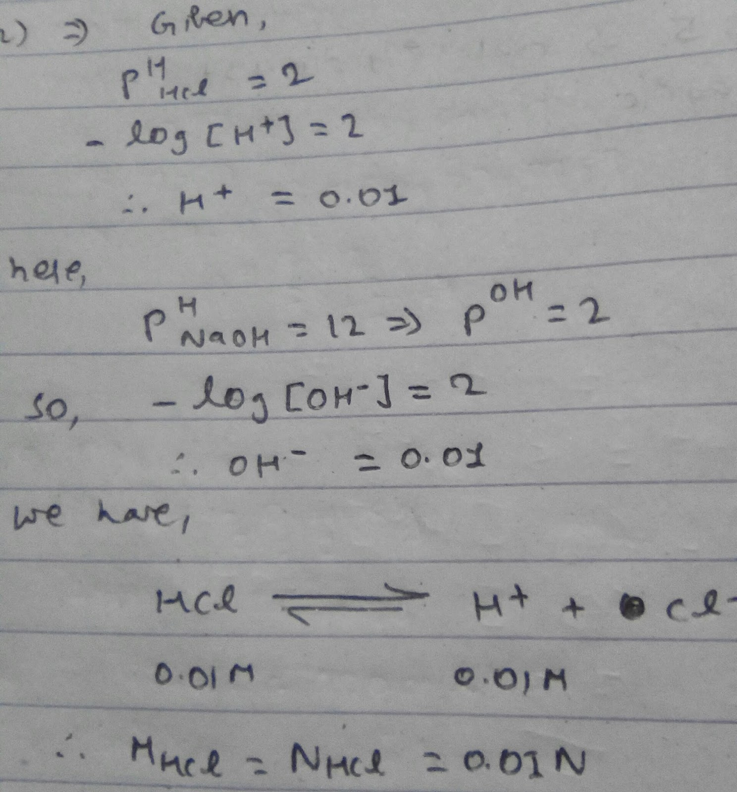 Old Is Gold-Ionic Equilibrium Solved numericals ~ CHEMISTRY Hero