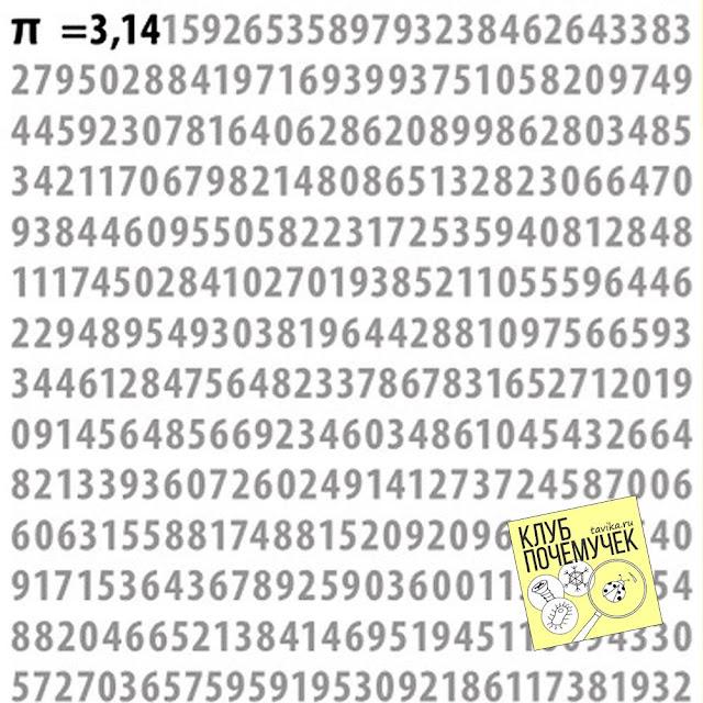 знаки числа пи