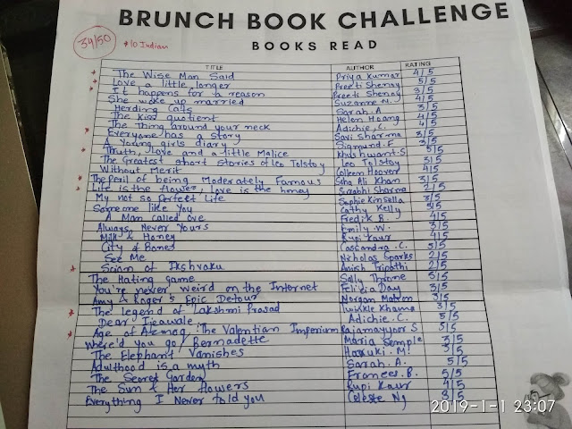 brunch book challenge