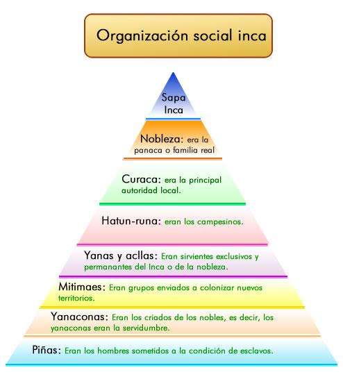 Cultura azteca sociedad yahoo dating 1