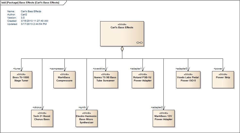 Diagram Of Ibd Experts Of Wiring Diagram