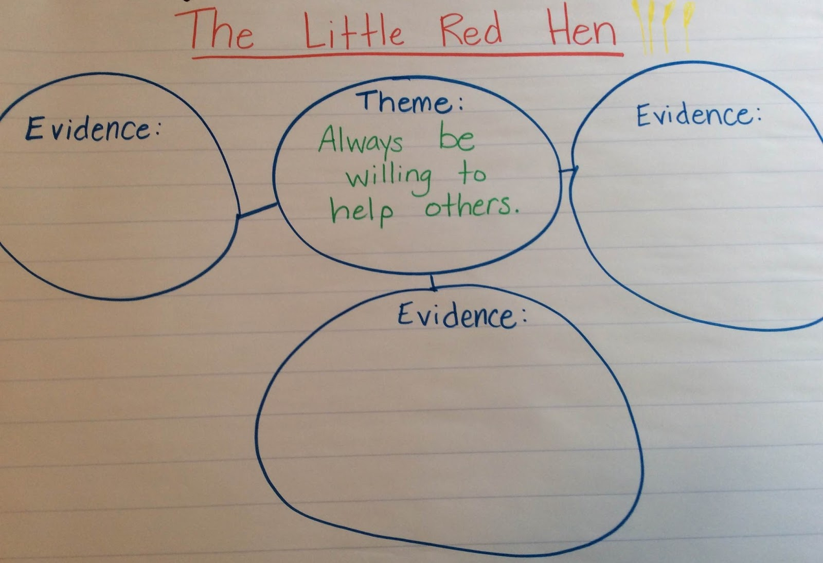 Teaching Theme In First Grade