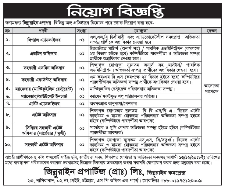Zinnurain Properties (Pvt.) Limited Job Circular 2018