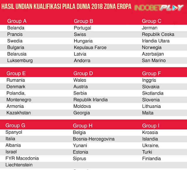 Jadwal Lengkap Kualifikasi Piala Dunia 2018 Russia
