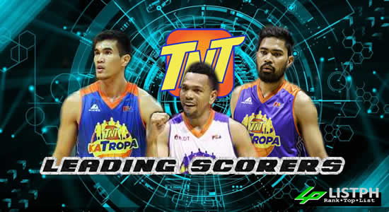 List of Leading Scorers TNT Katropa 2017 PBA Commissioner's Cup