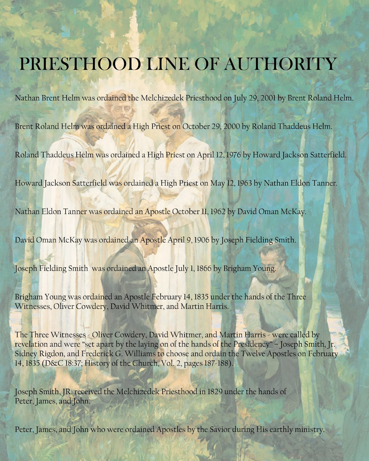 A Pocket full of LDS prints: Priesthood Line of Authority
