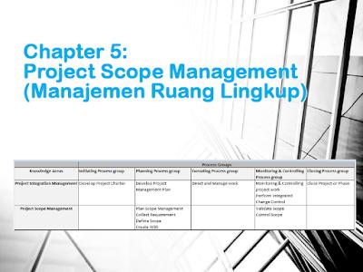Manajemen Proyek - Project Scope Management