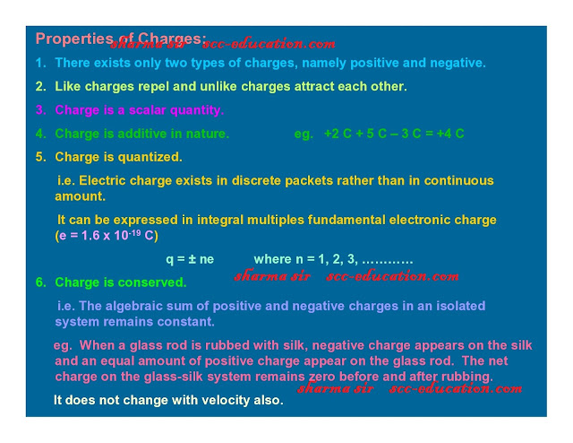 frictional electricity,properties of electric charge ,coulomb law in vector form,unit of charges,relative permittivity or dielectric constant ,continuous charge distribution,linear charge density,surface charge density,volume charge density,