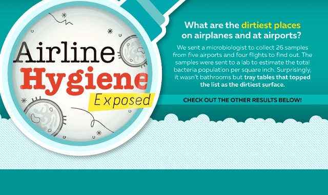 Airline Hygiene Exposed: Where are the Dirtiest Places on a Plane?