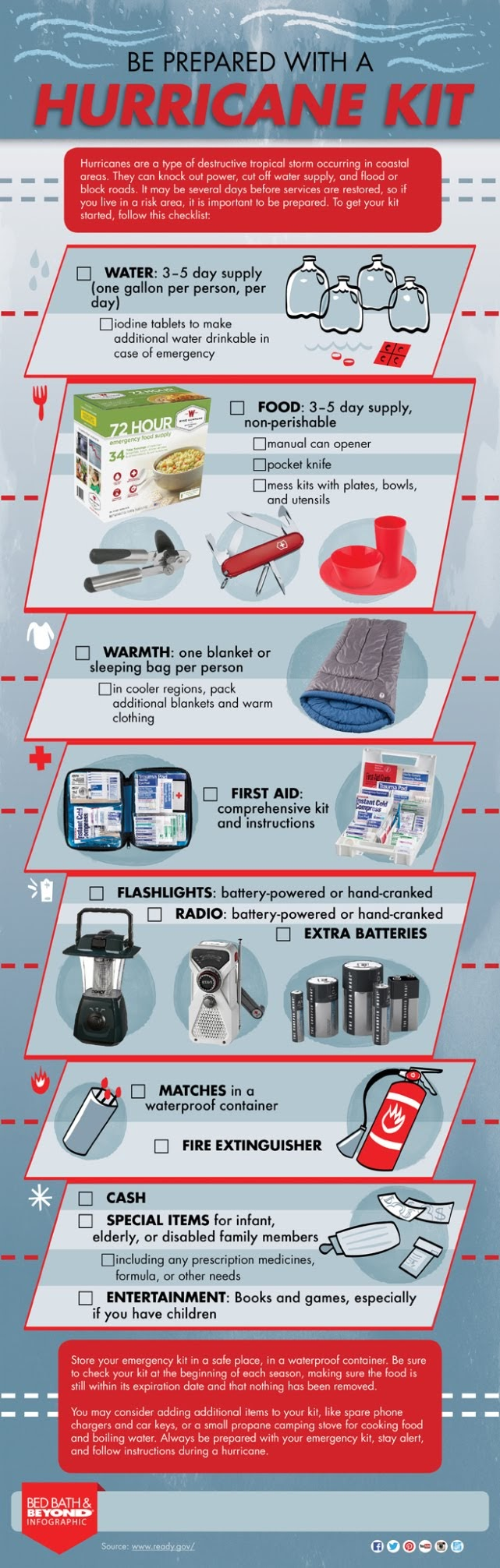 Be Prepared With a Hurricane Kit #infographic