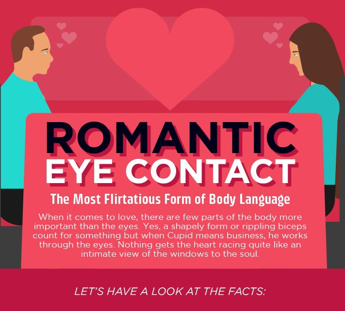 Eye Contact - The Most Flirtatious Form of Body Language