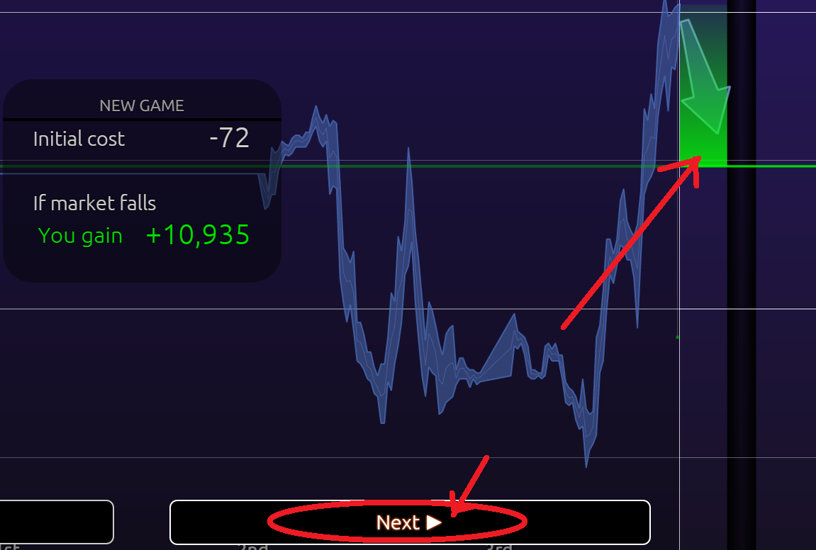 Spark Profit – Game simulasi yang bisa menghasilkan uang. – ZakwanSite