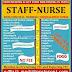 Nurses job Vacancies
