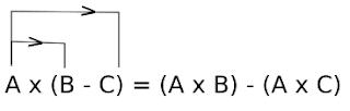 sifat operasi hitung bilangan bulat matematika