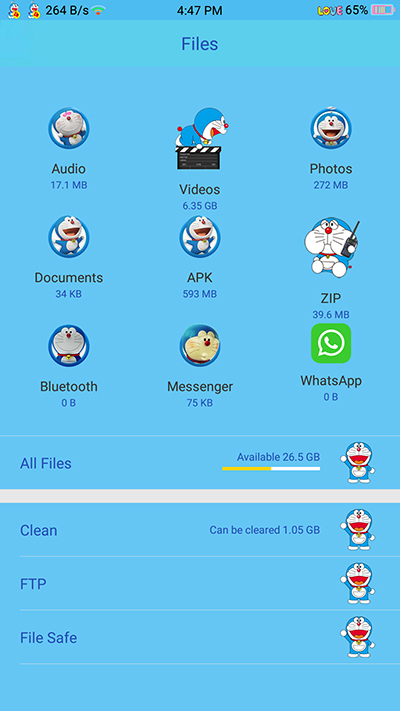 Oppo Theme: Oppo F3|F3 Plus Doraemon Theme