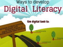 Awesome Poster On  Digital Literacy