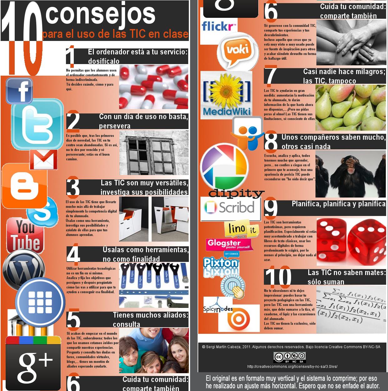 10 consejos para el uso de las TIC en el aula de clase