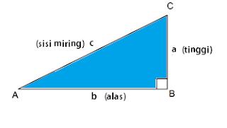 Segitiga Pythagoras 1