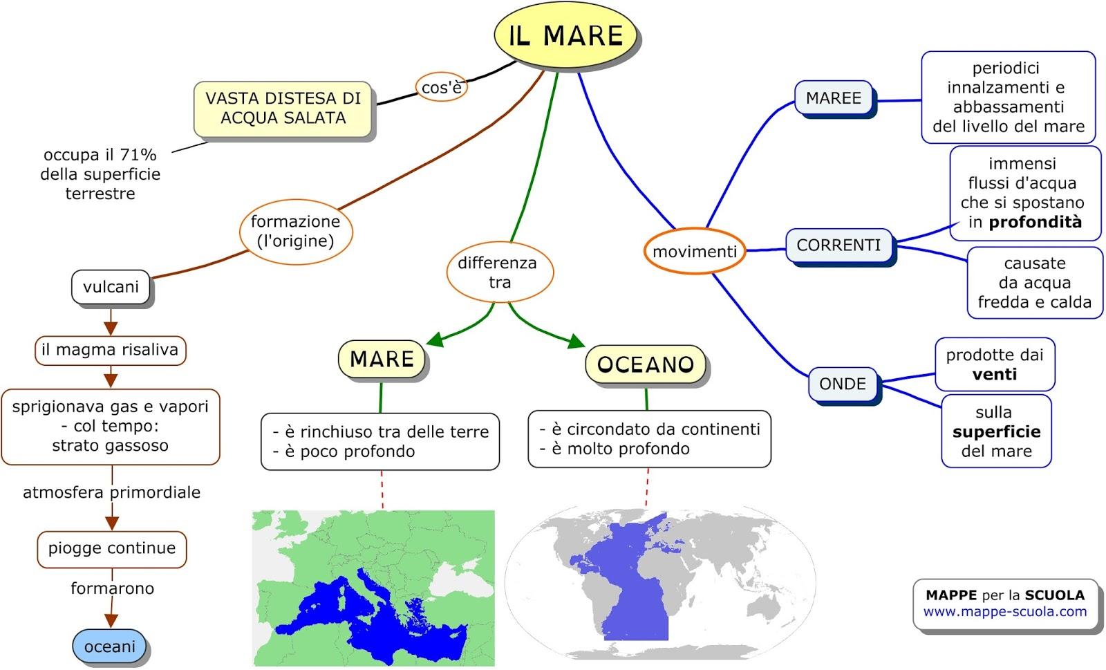 Mappe Per La Scuola Il Mare