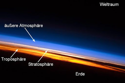 Unknown Facts About Thermosphere