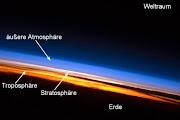 7 Fantastic & Unknown Facts About Thermosphere - Facts Did You Know?