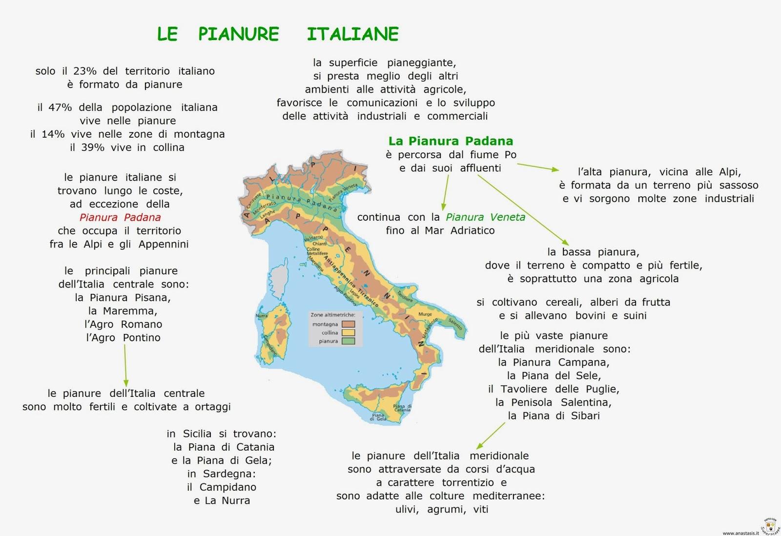 Cartina Italia Pianure.Paradiso Delle Mappe Le Pianure Italiane