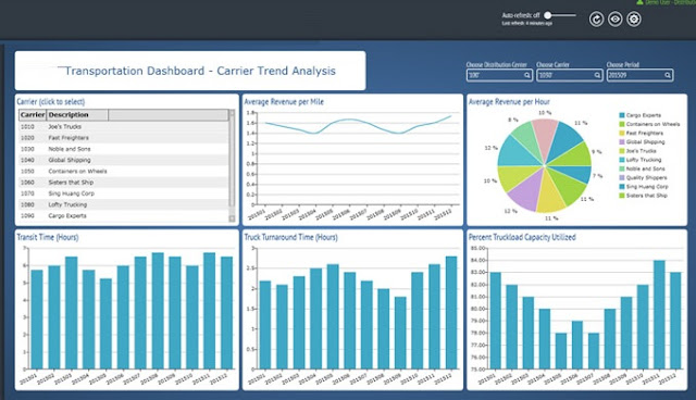 microsoft-dynamics-ax-upgrade-new-dashboard