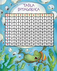 http://www.gobiernodecanarias.org/educacion/3/WebC/eltanque/Tablas/tablapitagorica/tabla_pitagorica_p.html