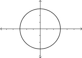 irisan kerucut lingkaran