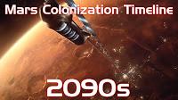 Mars Colonization Timeline - 2090s