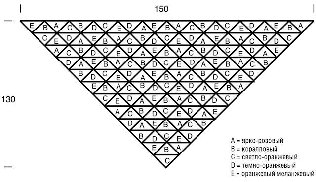 Выкройка платка из треугольных мотивов