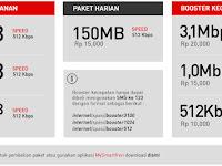 Beberapa Daftar Harga Paket Internet Unlimited