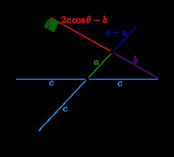 Alternatif bukti aturan cosinus