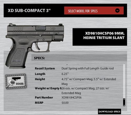 CRIME, GUNS, AND VIDEOTAPE: Springfield Armory's Little Gem