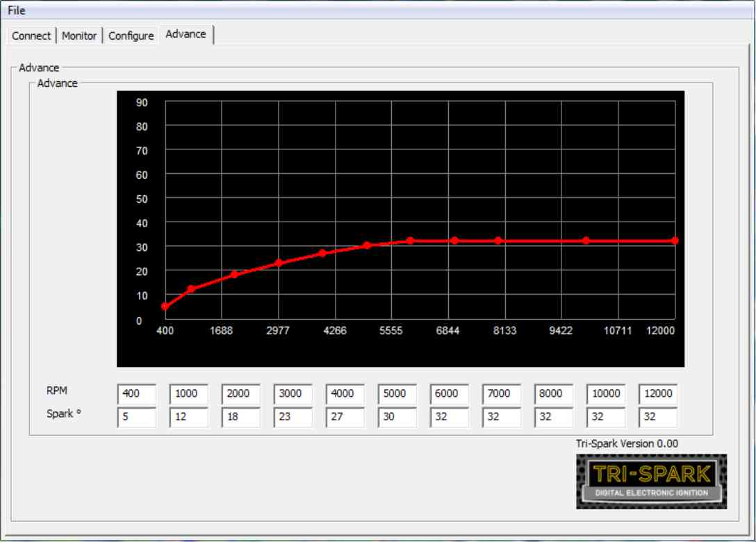 norton boyer mk3 wiring diagram [ 1088 x 780 Pixel ]