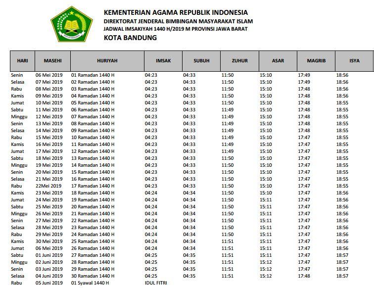 Jadwal Imsakiyah Ramadhan 2019 Jakarta Kemenag