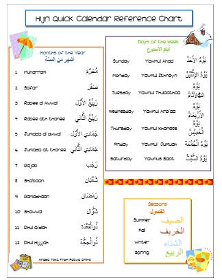 Hijri Calendar Basics | TJ Homeschooling