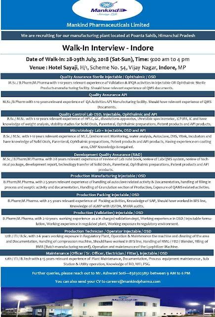 Pharma-walk-in-interview