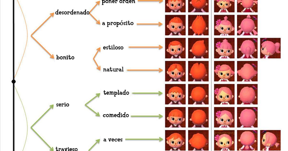 Varios peinados animal crossing peinados Fotos de ideas de color de pelo - Animal Crossing: New Leaf: Peinados disponibles