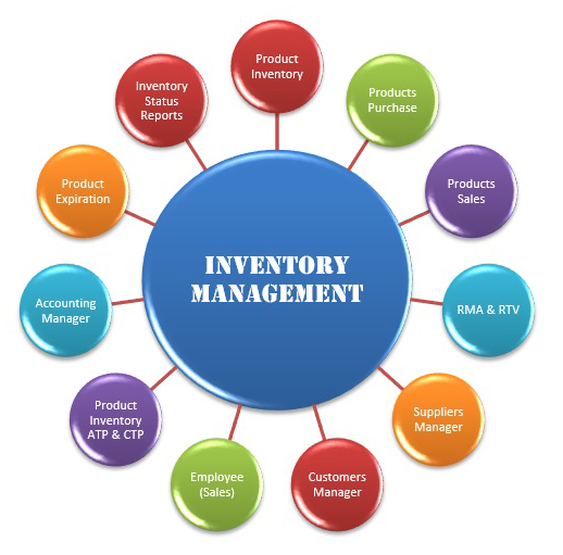What Does a Warehouse Inventory Control Clerk Do?