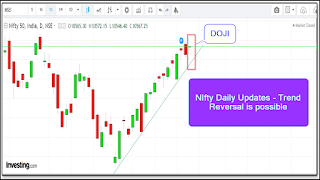Nifty 50 Updates 19-April-2018 | Nifty Prediction Tomorrow | NIfty Reversal