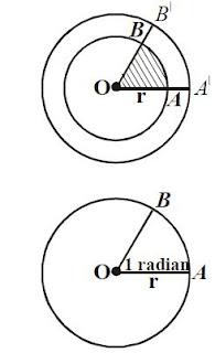 Macam-macam Ukuran atau Satuan Sudut (Derajat dan Radian)