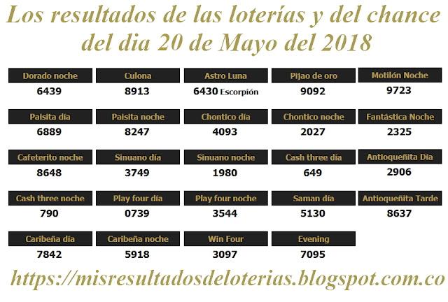 Resultados de las loterías de Colombia - Ganar chance - Los resultados de las loterías y del chance del dia 20 de Mayo del 2018