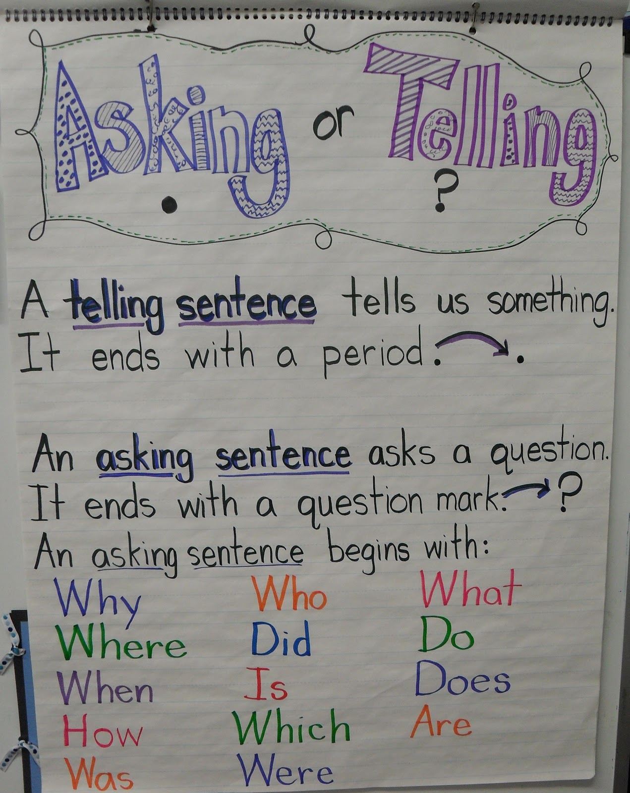 First Grade Fever By Christie Asking Or Telling