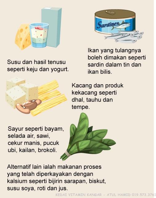 Pemakanan Untuk Tulang Sihat