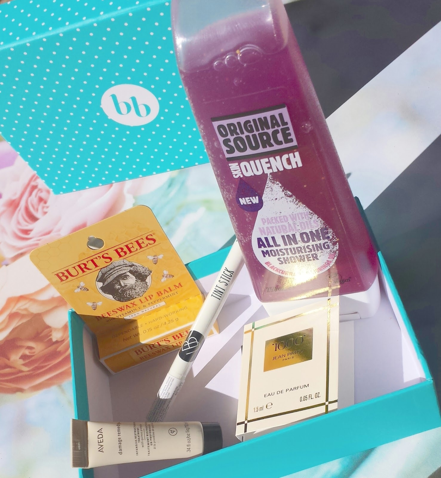 unboxing Archives - Candyfairy Blog